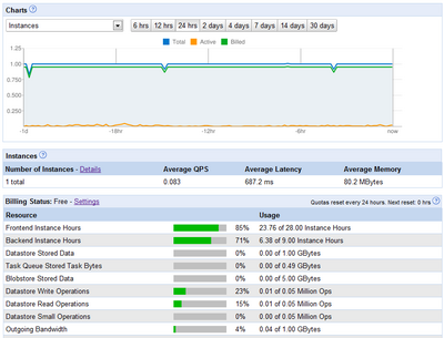 20111111gae_dashboard_instance.png